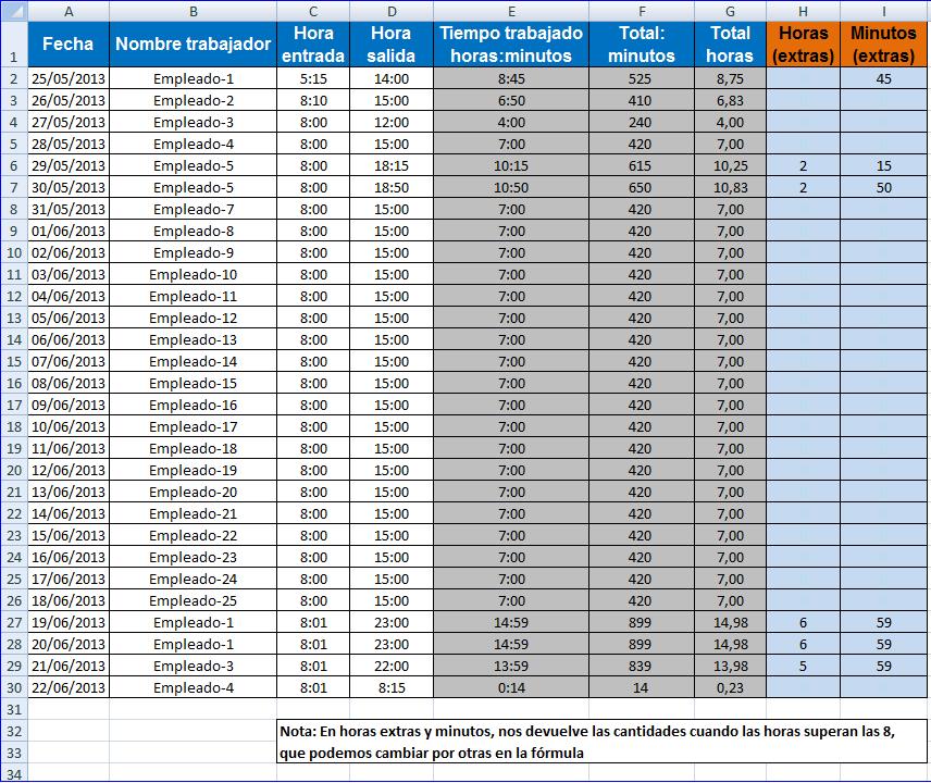 Plantilla de Excel para el registro del control horario